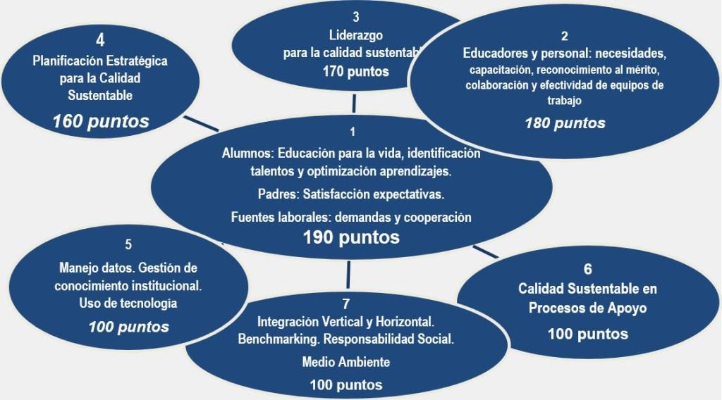 es_ed_diagram1