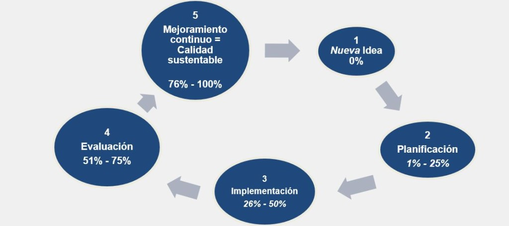 es_ed_diagram2