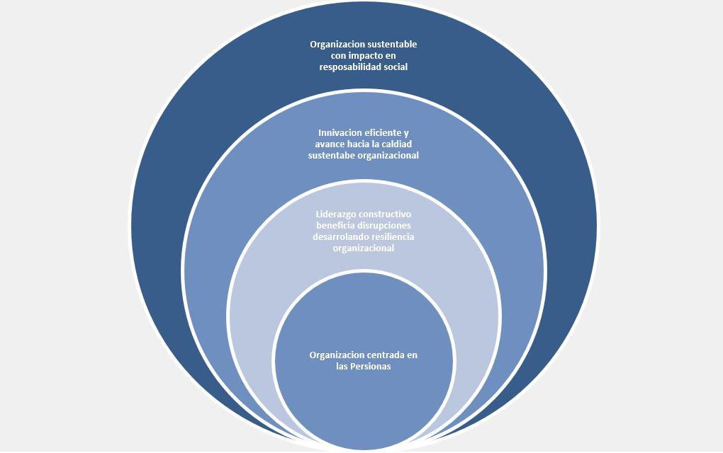 es_org_diagram2